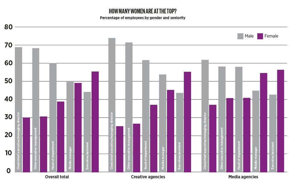 IPA top women in industry.jpg-large