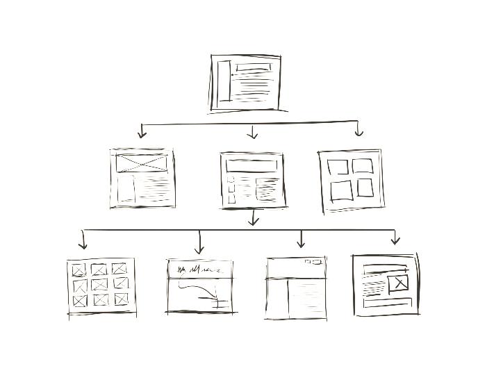 Website-Architecture-Services